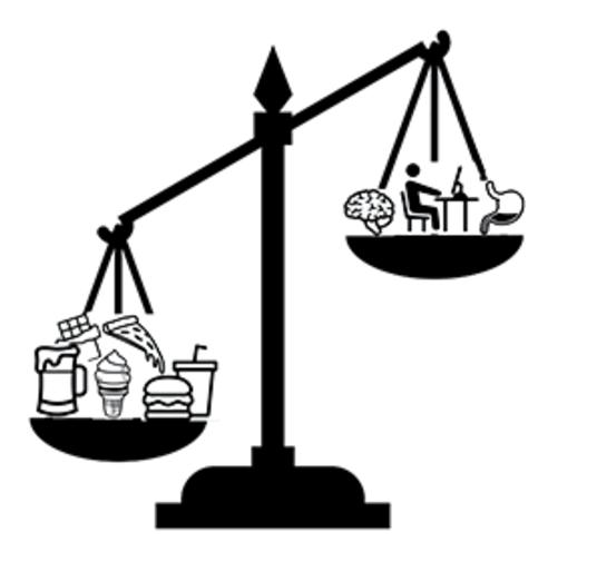 Energiebilanz: Um Abzunehmen musst du mehr Kalorien Verbrauchen als du zu dir nimmst