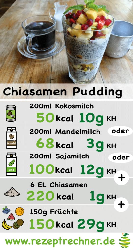 rezept steinzeit ernährung frühstück