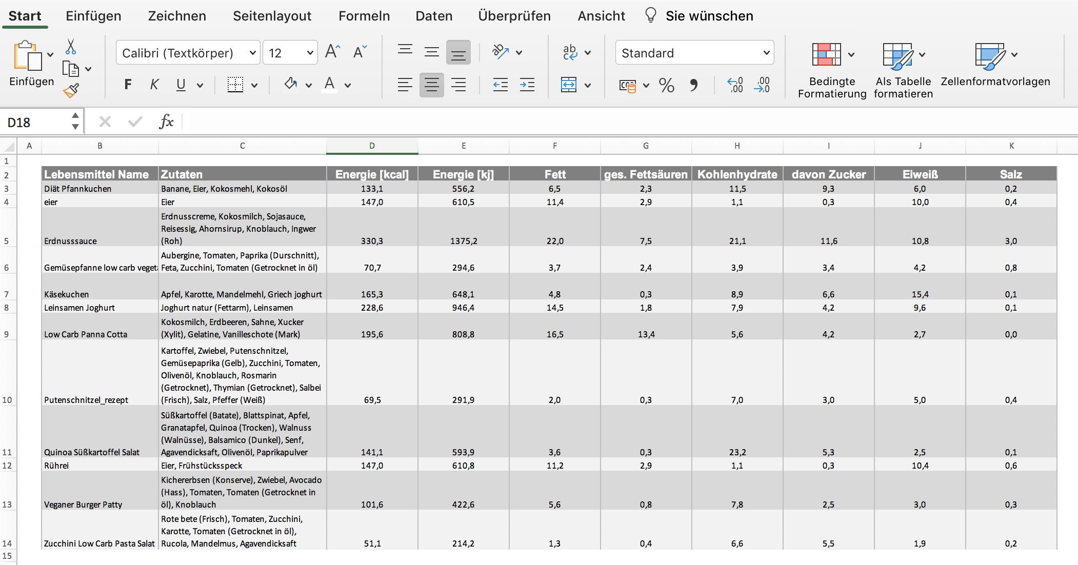 Nährwerttabelle Liste Rezepte Vorlage Excel