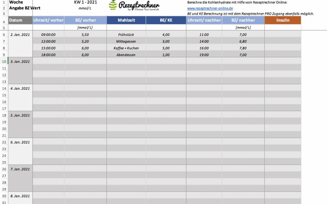 Blutzucker Tabelle zum Eintragen (PDF)