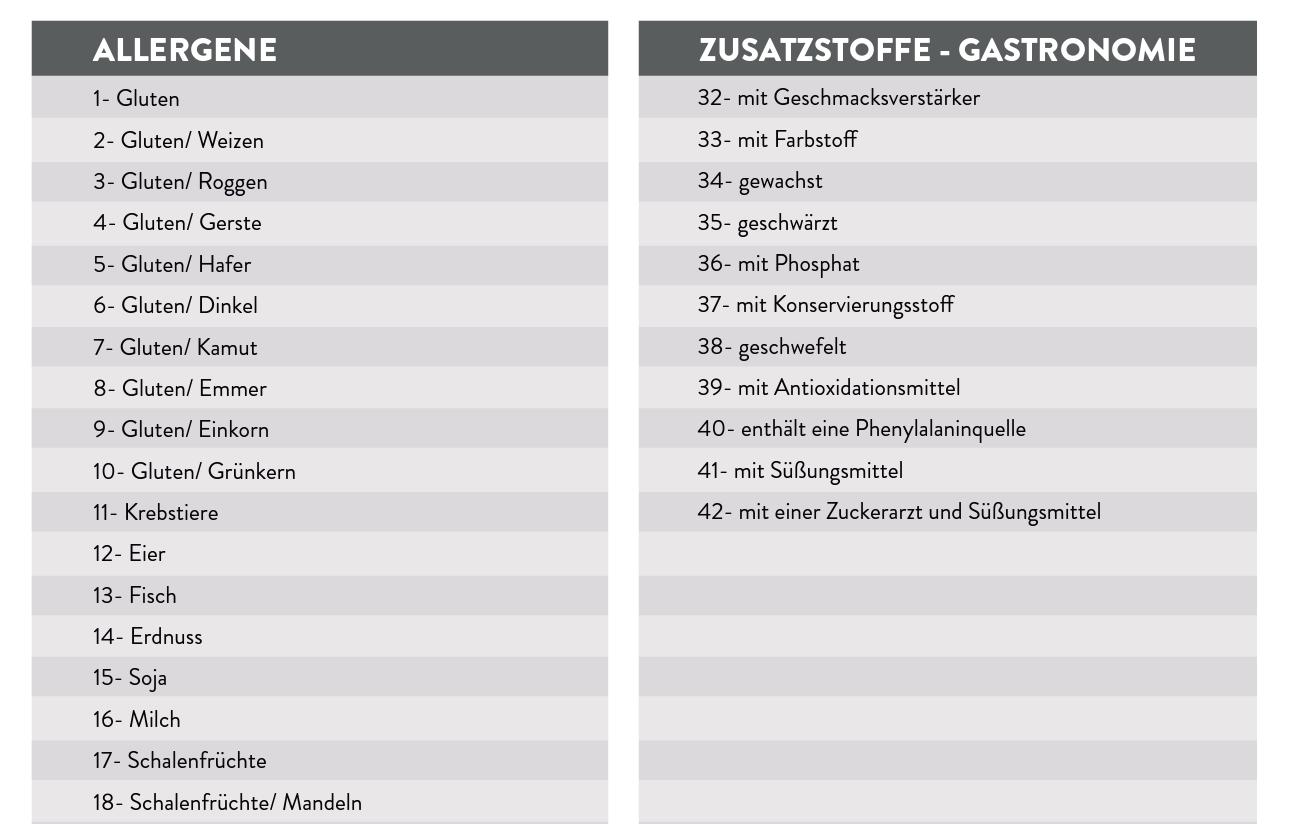 Liste Zusatzstoffe Gastronomie